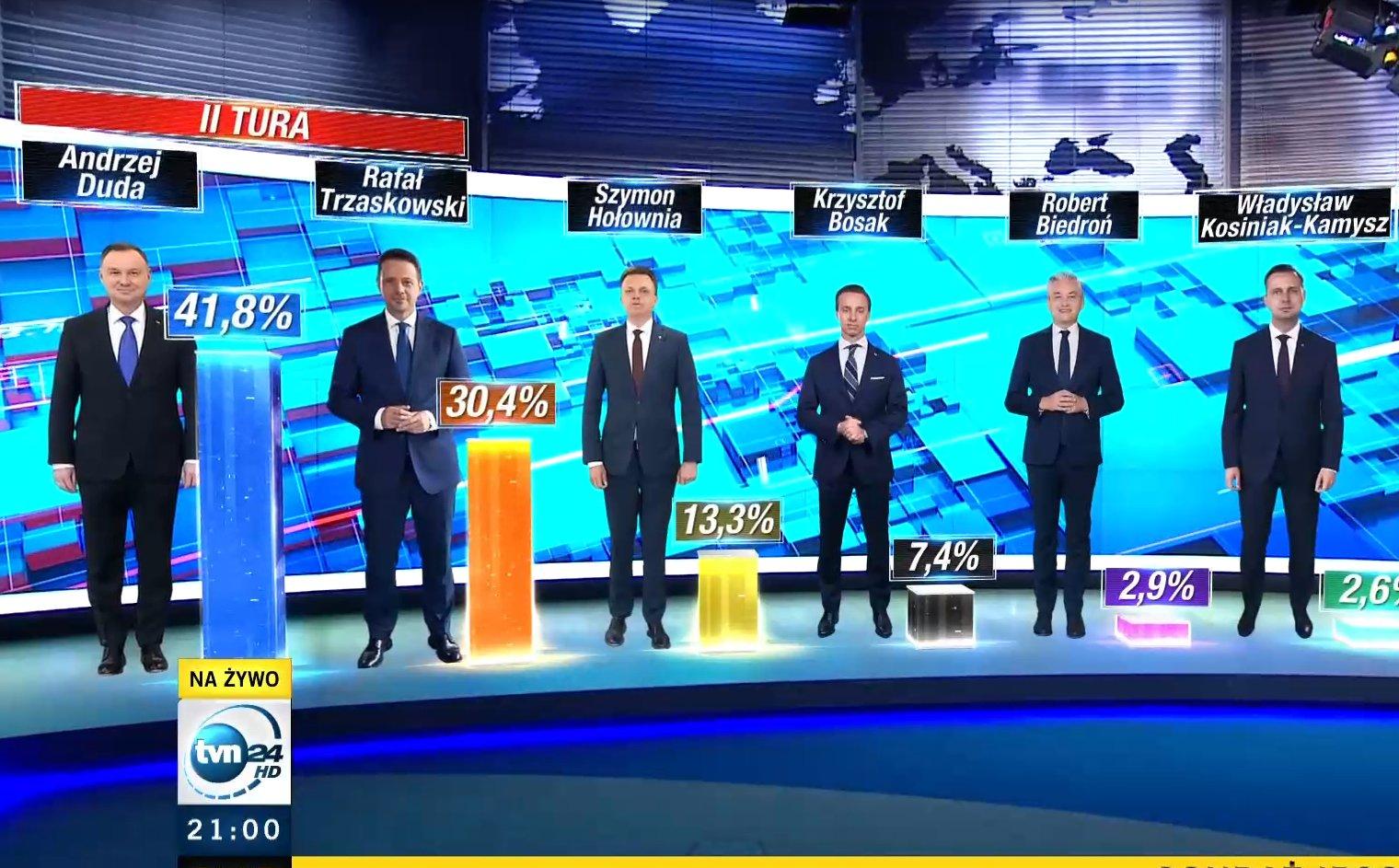 Apklausa: A. Duda gali laimėti Lenkijos prezidento rinkimus antrajame rate nedidele persvara